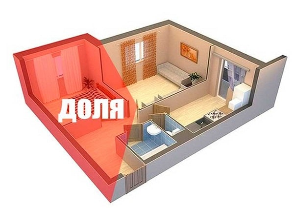Для отчуждения части квартиры нужно выделить долю